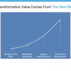 Cloud Migration and Transformation